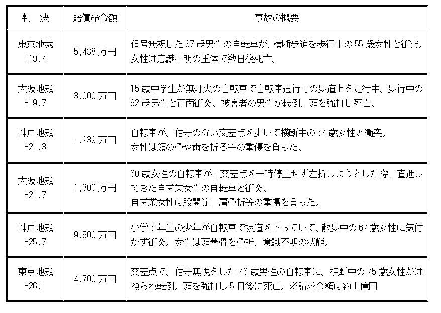 TS事故事例4