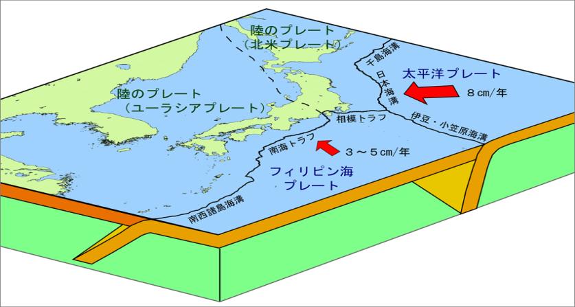 日本列島付近のプレートの状況 出典:気象庁ホームページより